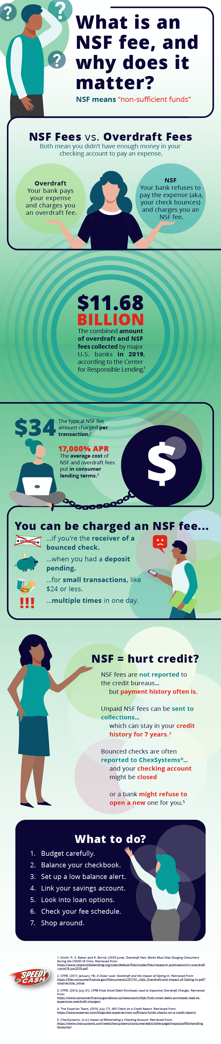 Infographic showing facts about NSF fees and how to avoid them.