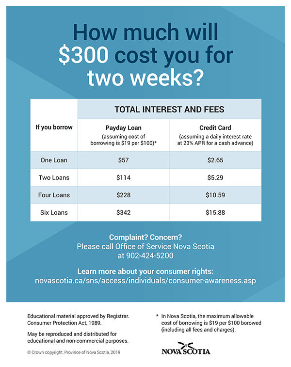 Nova Scotia Cost Comparison